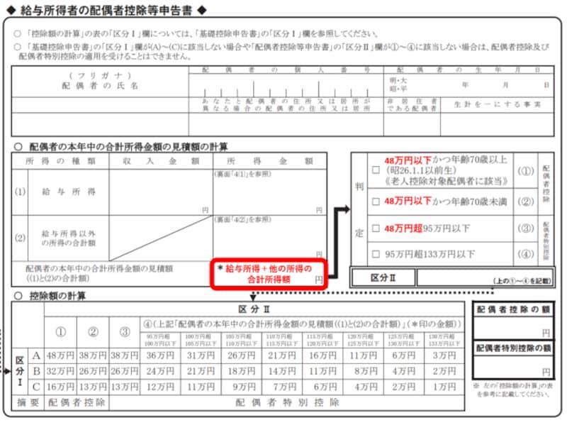 2020年,令和2年,配偶者控除,48万円,配偶者特別控除