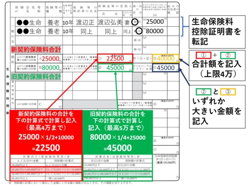 新契約,旧契約,上限,4万円