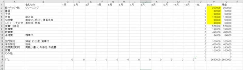 家計簿アプリで集計した支出をエクセルに転記して年間で予算を管理している