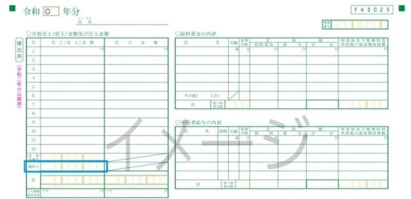 令和2年以降 所得税青色申告決算書 抜粋 (出典:国税庁 資料より)