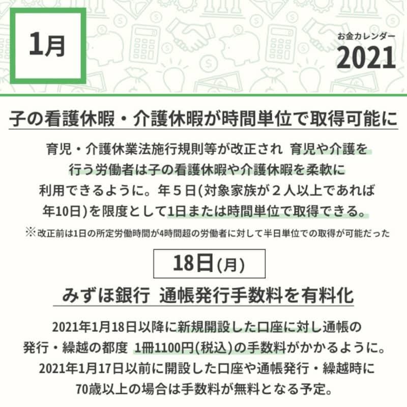2021年1月のお金カレンダー