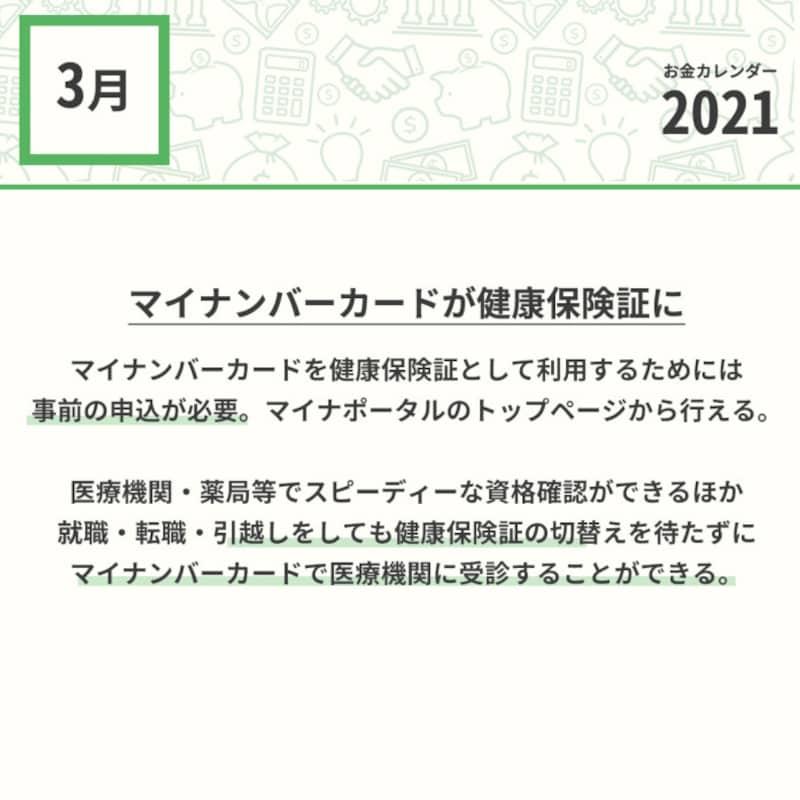 2021年3月のお金カレンダー