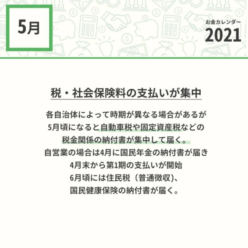 2021年5月のお金カレンダー