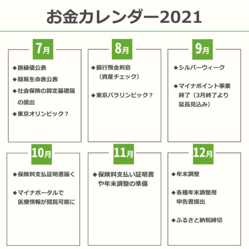 2021年・お金カレンダー7月~12月のイベント