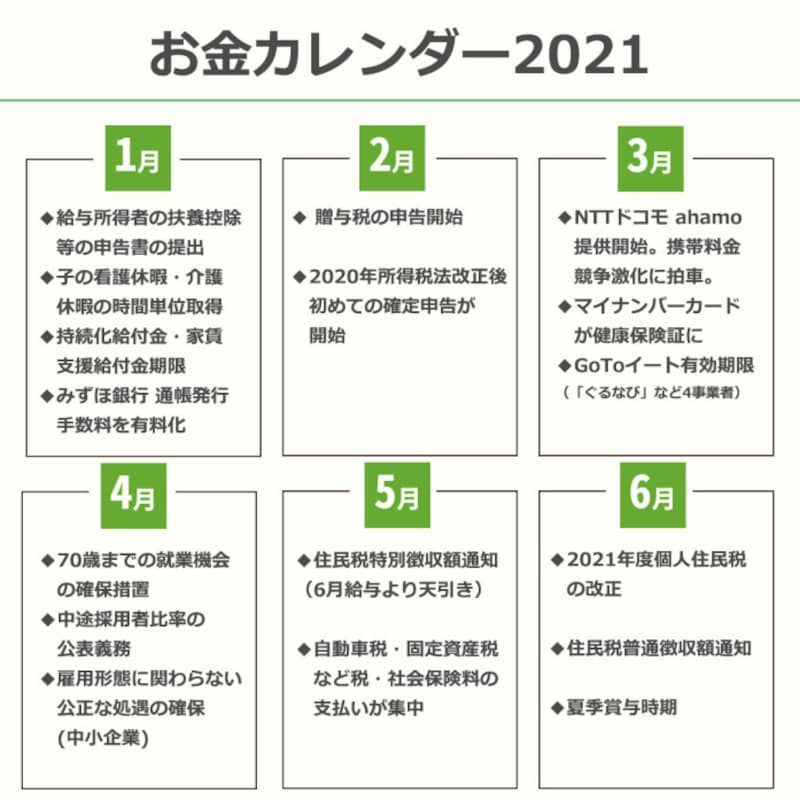 2021年・お金カレンダー1月~6月のイベント
