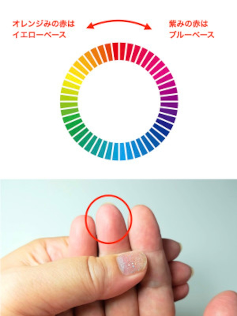 パーソナルカラー(自分に似合う色)は、指先の血色の色でわかります