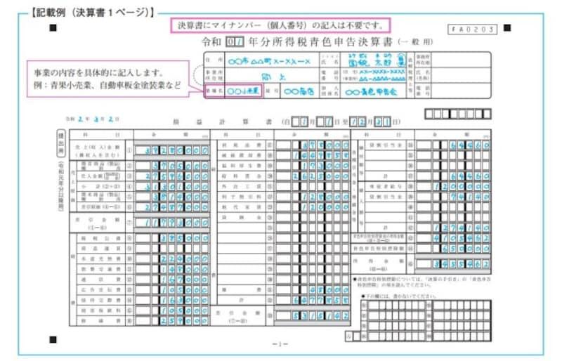 青色決算報告書(一般用)記載例 (出典:国税庁資料より)