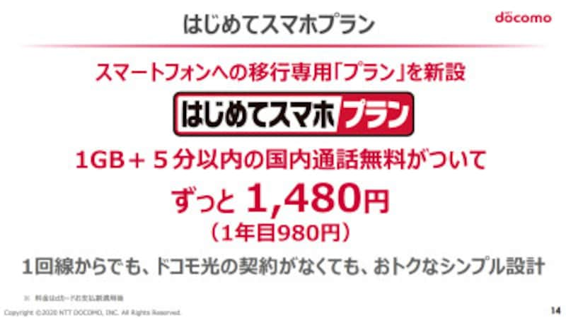 「はじめてスマホプラン」は3Gからの乗り換え専用プランであり、月額1480円で1GBのデータ通信と1回当たり5分間の無料通話が利用できる
