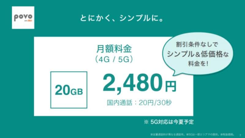 ahamo対抗プランとして注目の「povo」。月額2480円で20GBの高速データ通信が可能だが、音声通話は標準では従量制だ