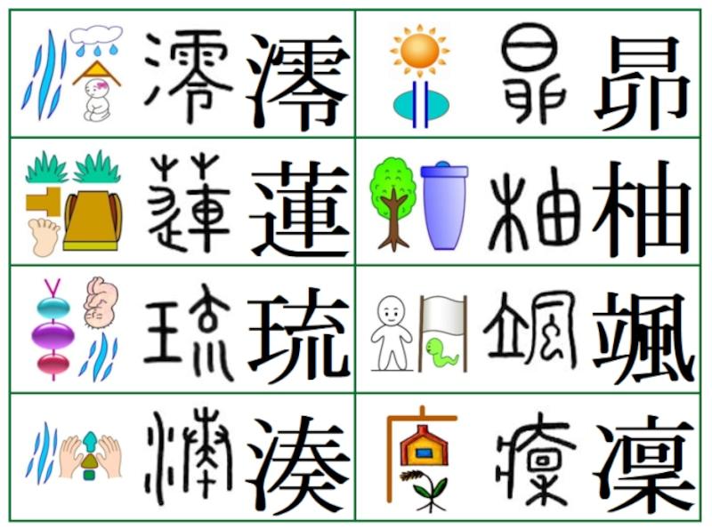 平成以後に追加された漢字のうち、名前に多く使われるようになった字