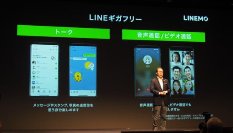 LINEMOはLINEのトークに加え、大容量通信が必要な通話やビデオ通話などの通信量をカウントしないことから、LINEでのコミュニケーションが非常にお得に利用できる