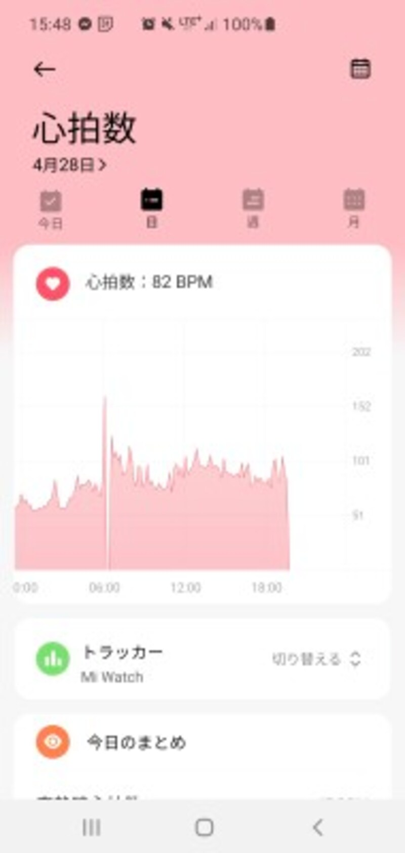 心拍数(アプリ「XiaomiWear」で表示)