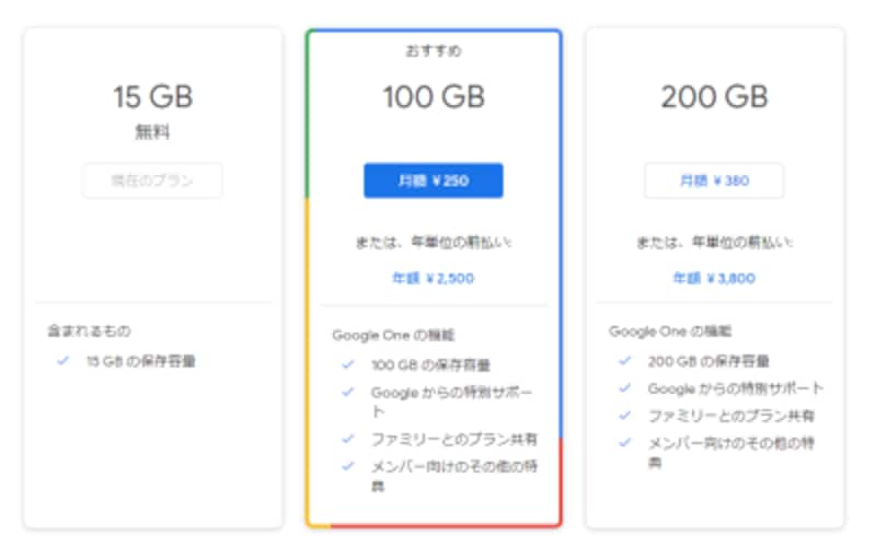 「GoogleOne(グーグルワン)」のプラン一覧