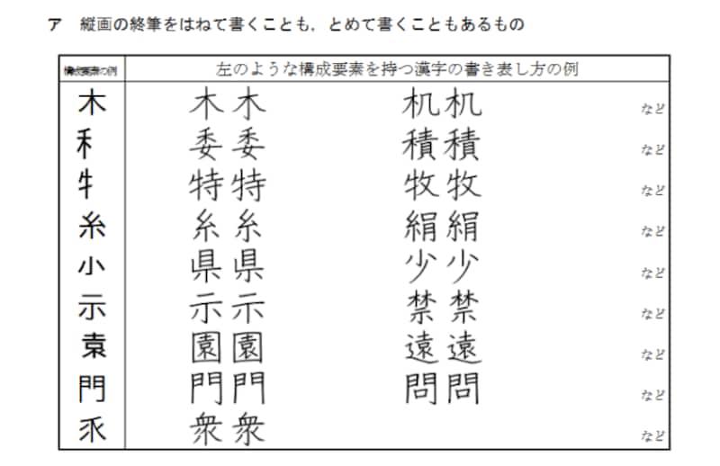 常用漢字表の字体・字形に関する指針(報告)
