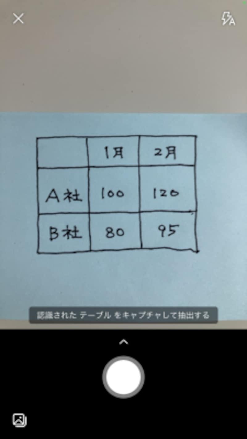 [画像から表へ]を選択したあと、手書きの表を撮影します。