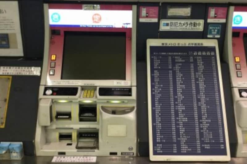 券売機と50音順の運賃表