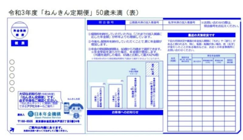 50歳未満の人に届く、「ねんきん定期便」の見本。※日本年金機構のHPより抜粋