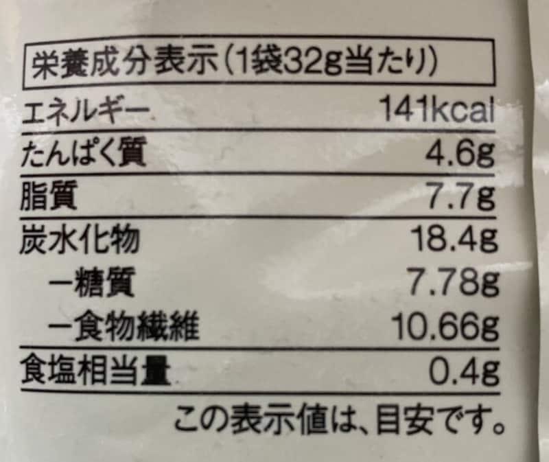 1袋あたりの糖質は、7,78g