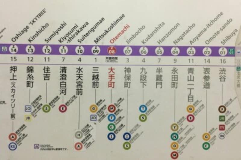 乗換路線が記されていないのは半蔵門駅のみ