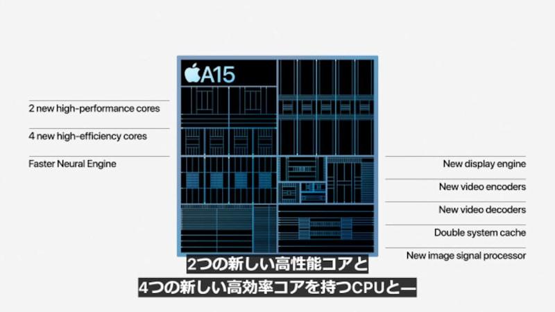 CPUはA15Bionicを搭載しています