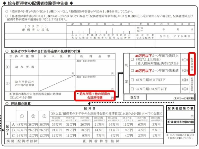 配偶者控除,所得要件,48万円