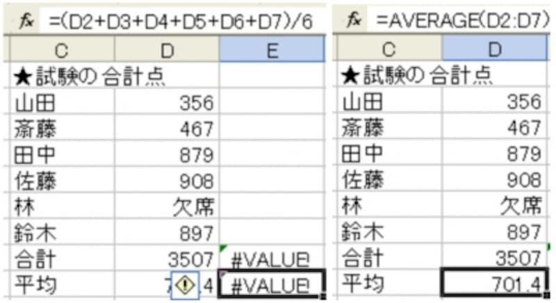 数をひとつずつ入れたもの(左表)、関数で計算したもの(右表)