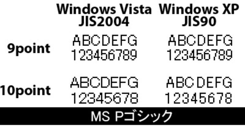 Windows Vista Font