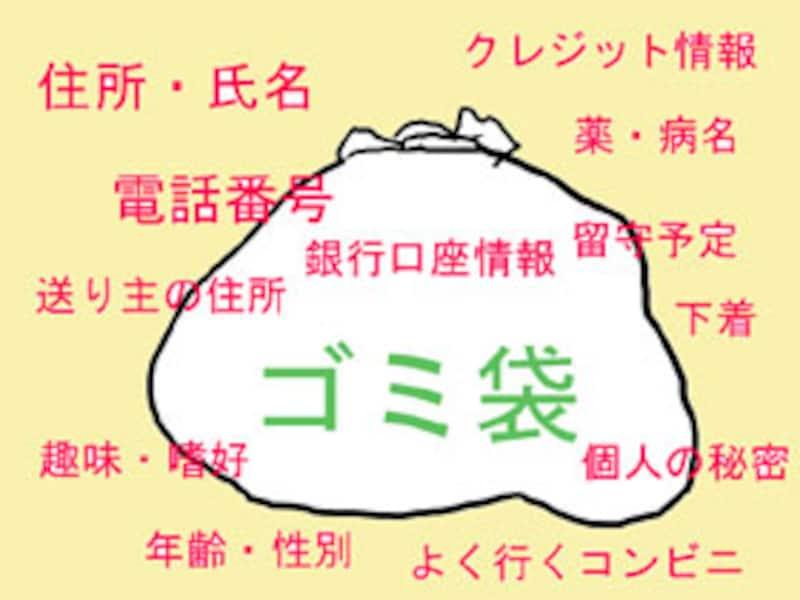 ゴミからわかる情報がいっぱい!<br>Copyright(c)Illustrated by Yukiko Saeki