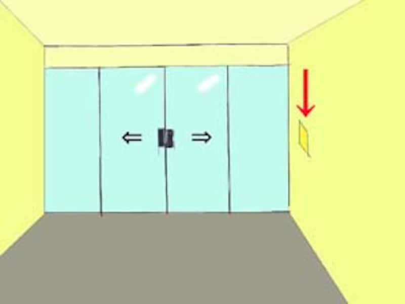 自動ドアのスイッチはここ(↓)にあった