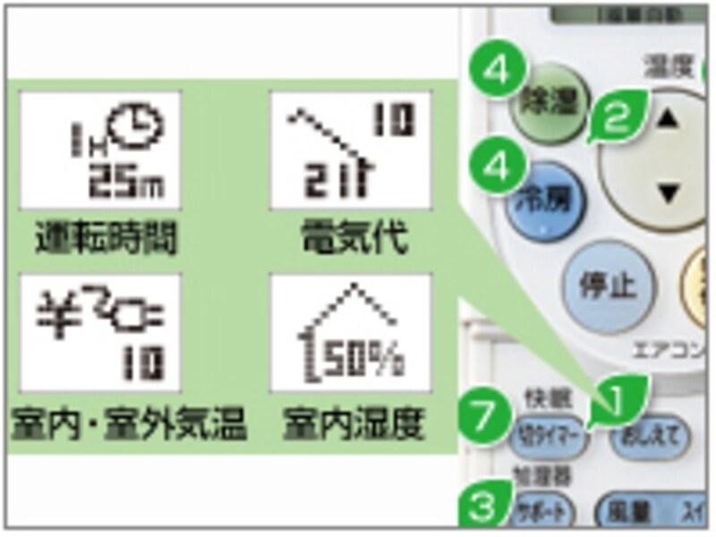 """東芝エアコン・大清快""""おしえて""""ボタン"""