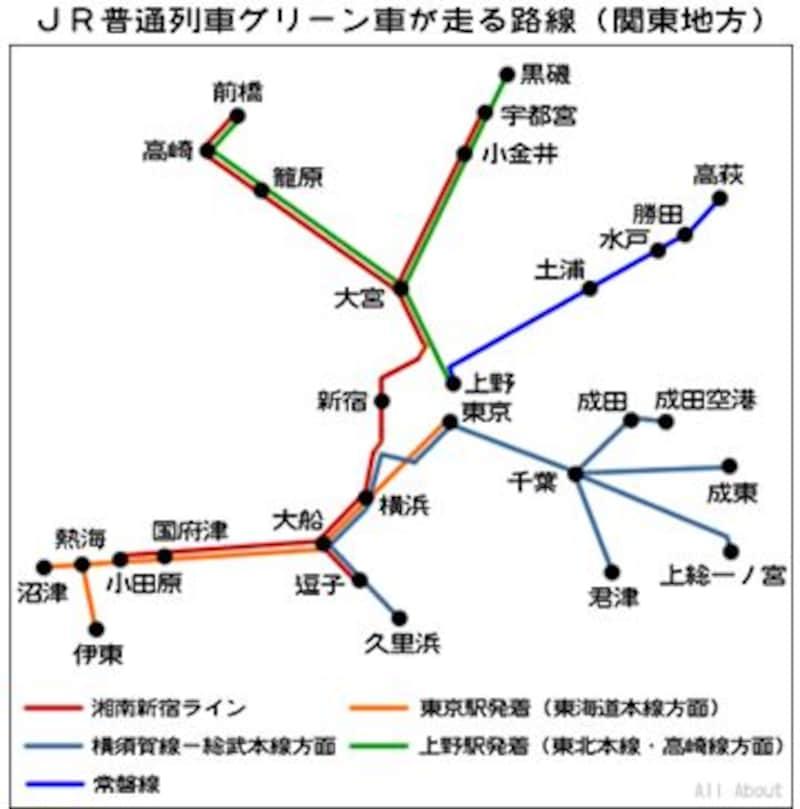 首都圏JR普通列車グリーン車路線図