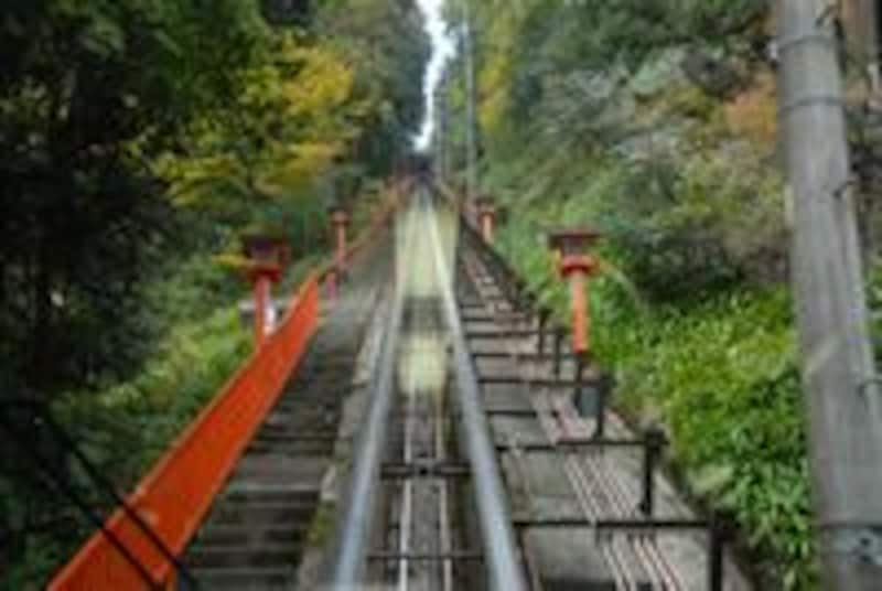ケーブルカーの線路
