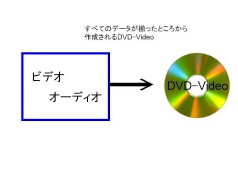 地デジ,録画,DVD,ダビング,CPRM,ハイビジョン,HD,ダビング,地上デジタル放送