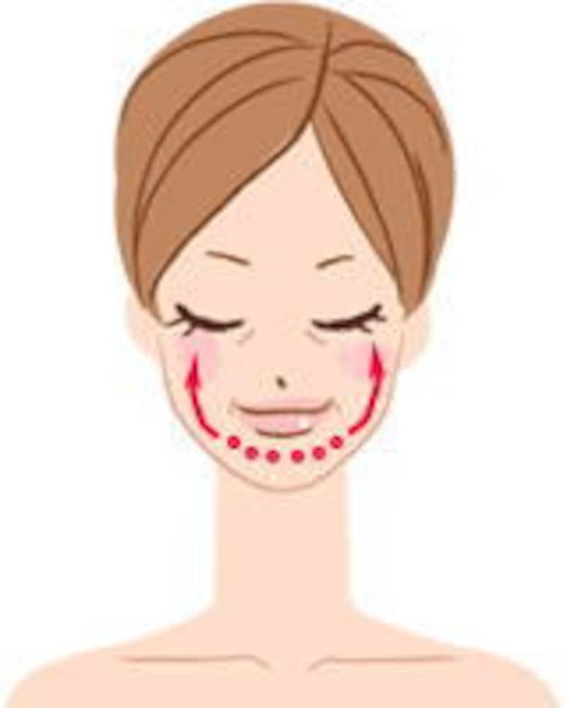 アゴ(唇中央の下あたり)に両手の人差し指&中指&薬指を置き、唇の端から目の中央の下あたりまで指を滑らせる