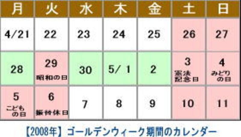 2008年ゴールデンウィーク期間のカレンダー