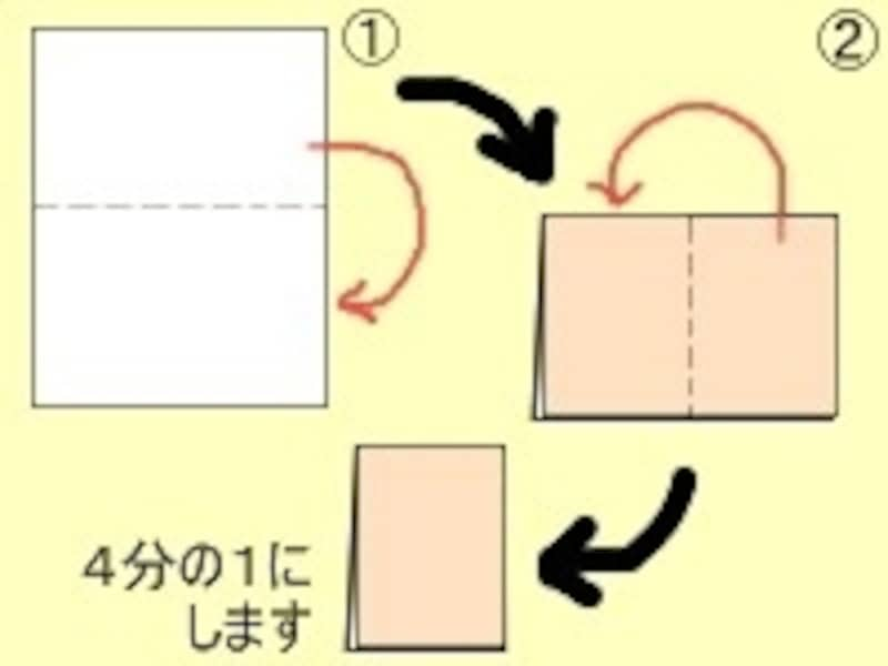 広告ゴミ箱の折り方。手順1、手順2