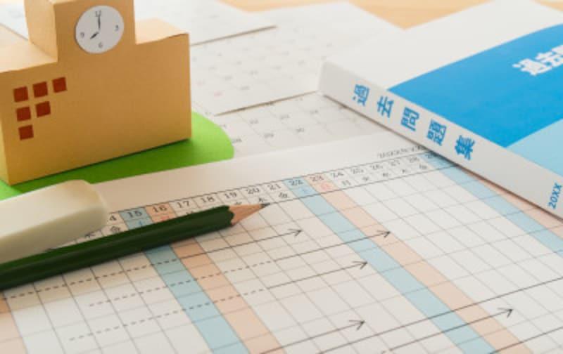 高校入試直前になって慌てないため、早めの傾向と対策と受験対策が重要!