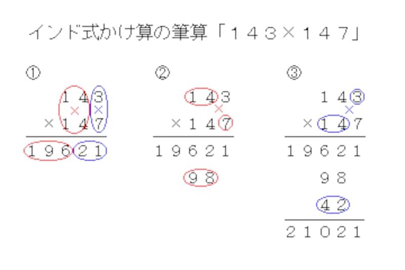 インド式かけ算の筆算は、日本とは少し違う