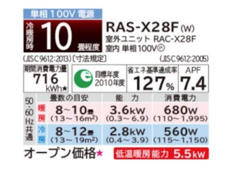 エアコンの容量と畳数の目安を正しく知ろう