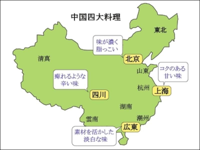 中国四大料理