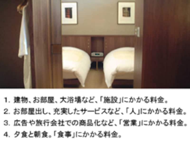 旅館料金4つの要素