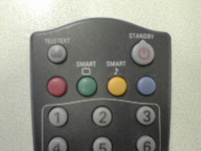 Teletextボタン