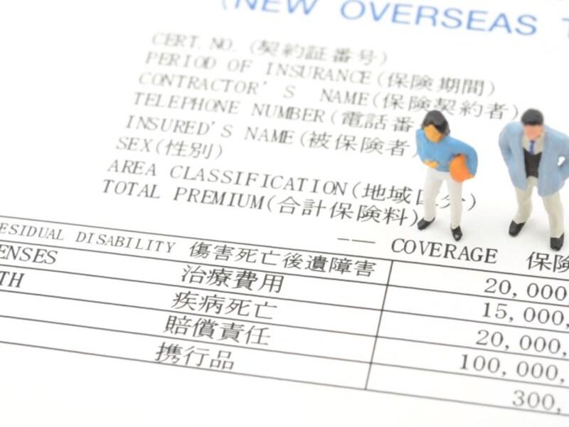 海外旅行保険の携行品損害はいくら補償される?