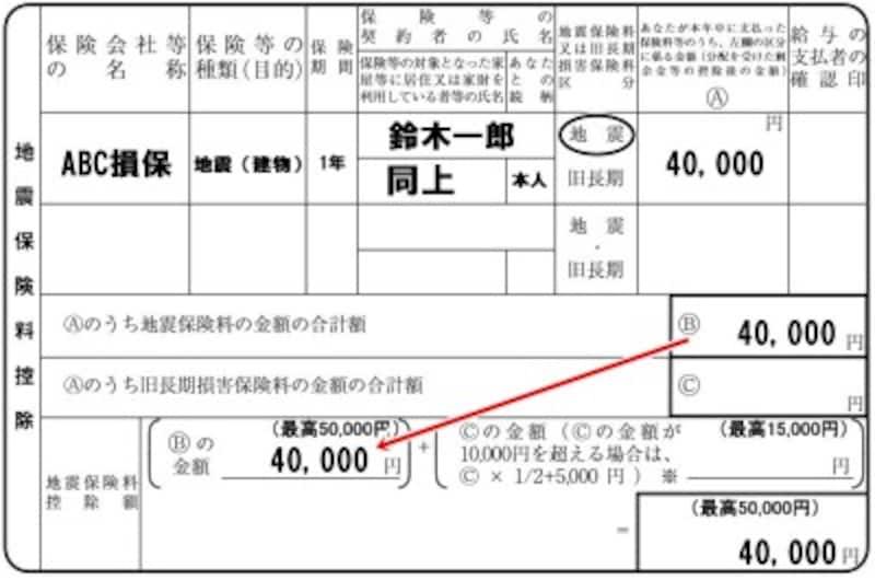 年末調整地震保険料控除の記入例:地震保険料控除のみ