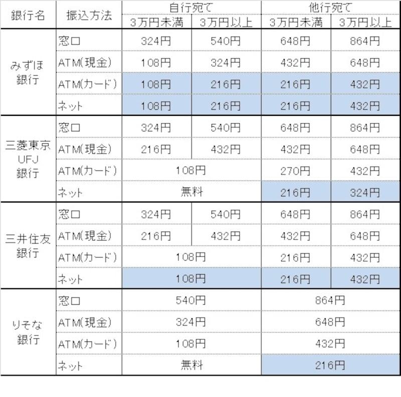 https://imgcp.aacdn.jp/img-a/800/auto/aa/gm/article/9/0/8/3/201608091847/800__201608hyo1.jpg