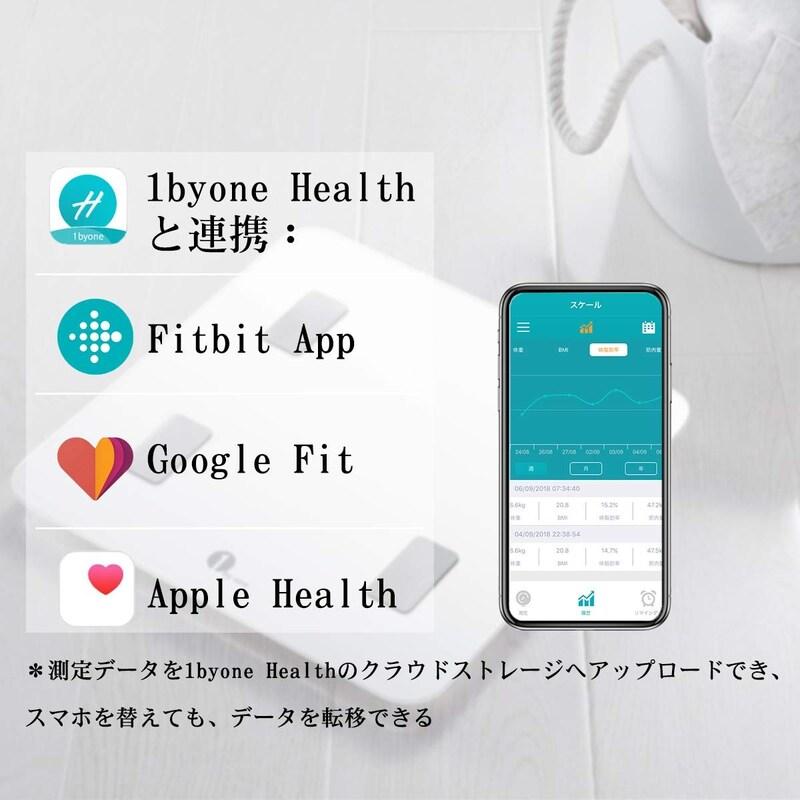 1Byone Products Japan,スマートスケール,700JP-0006