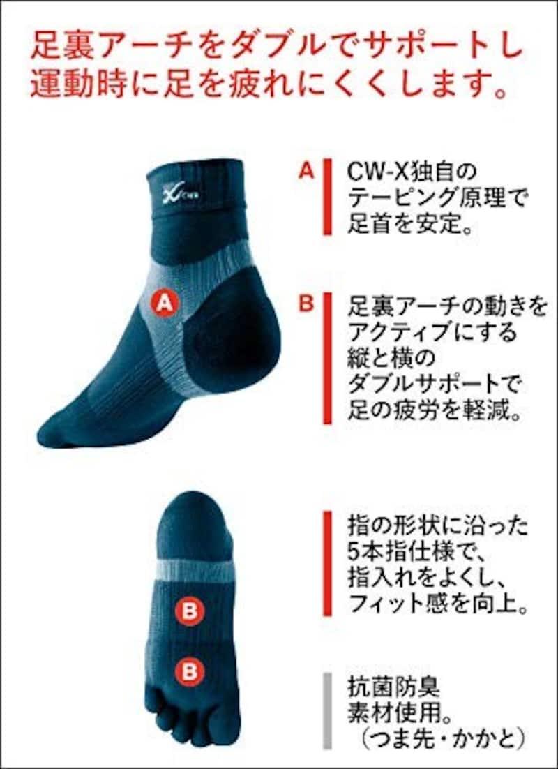 CW-X(シーダブリューエックス),5本指サポートソックス,CW-X_10_ BCR610