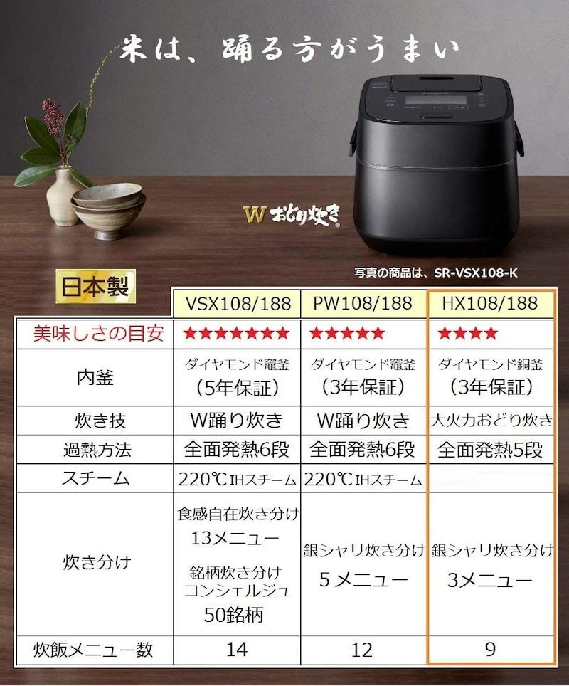 Panasonic(パナソニック),IH式炊飯器,SR-HX108-W