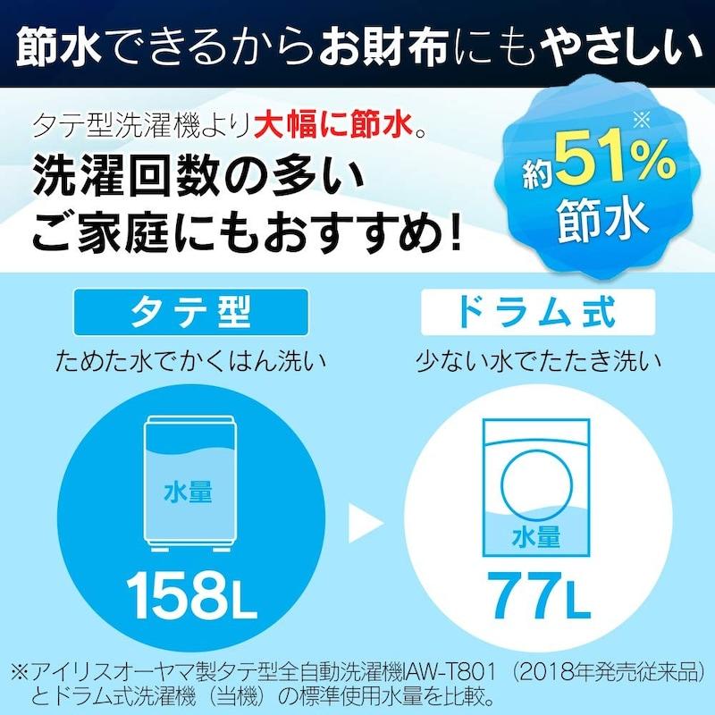 アイリスオーヤマ,ドラム式洗濯機,FL81R-W