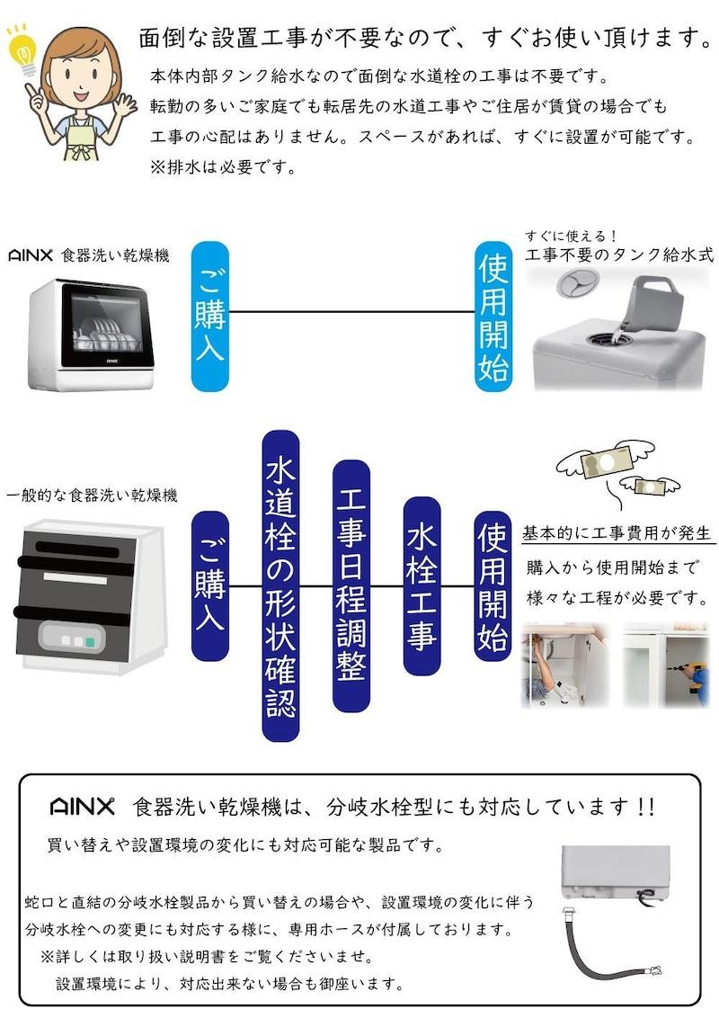 アイネクス(Ainx),食器洗い乾燥機,AX-S3W